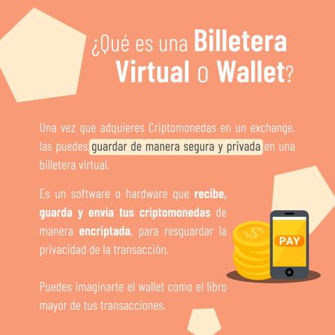 """¿Qué son las billeteras virtuales o """"wallets"""" y cuáles son los tipos que existen?"""